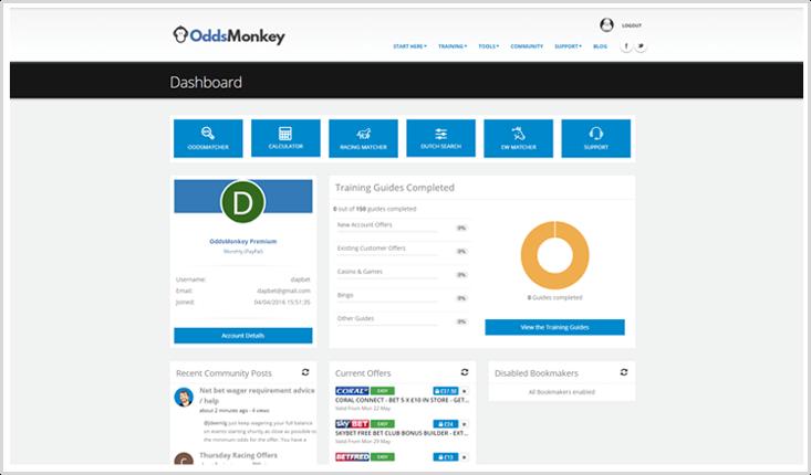 oddsmonkey dashboard